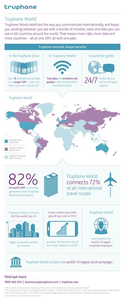 Truphone World Paves Way for Business to be More Productive in 66 Countries