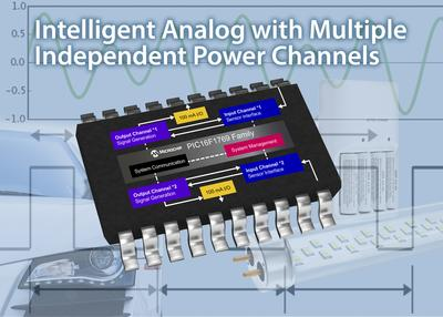 Microchip Intelligent Analog with Multiple Independent Power Channels