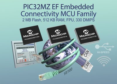 Microchip PIC32MZ EF Embedded Connectivity MCU Family