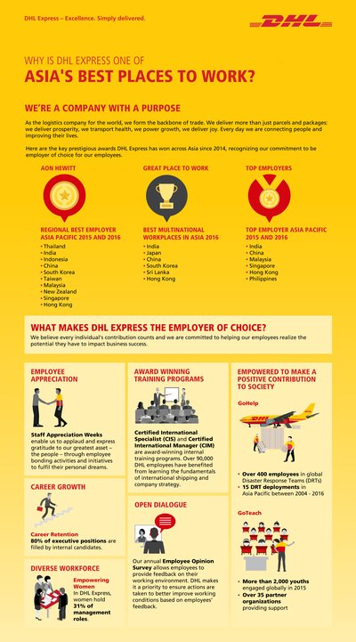 Why is DHL Express one of Asia's best places to work?