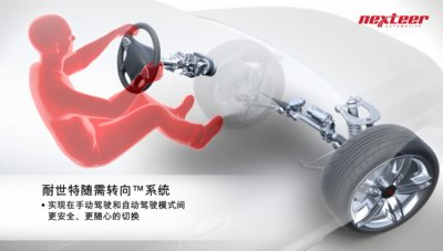 耐世特隨需轉向(TM)系統 (Nexteer Steering on Demand(TM) System)