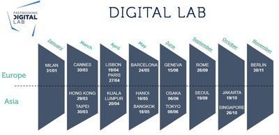 Digital Lab locations and dates