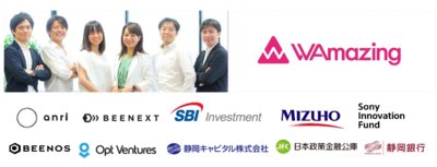 In September 2017, we obtained funds of more than 1 billion JPY from major venture capital firms and banks in Japan.