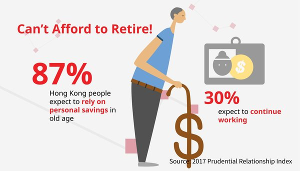 Can't Afford to Retire