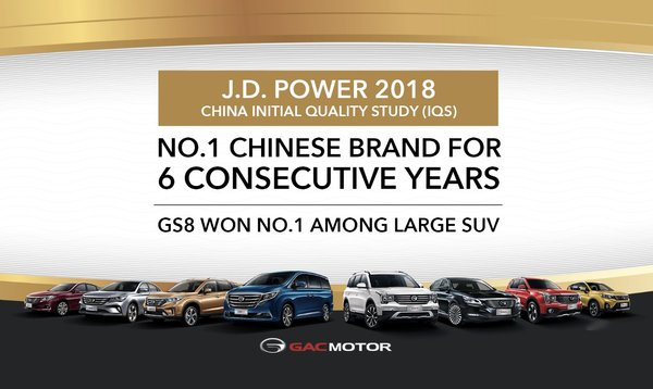 GAC Motor Won the No.1 Chinese Brand of J.D. Power for 6 Consecutive Years