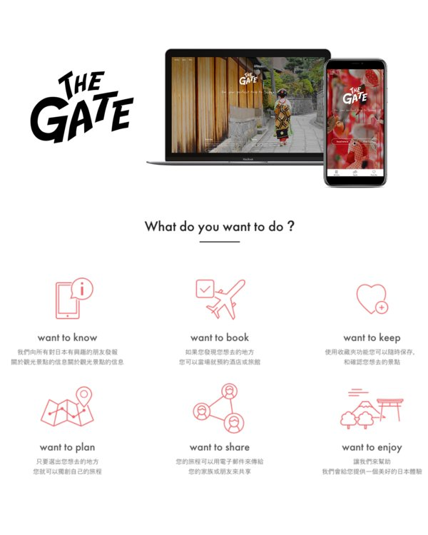 """THE GATE"" Top Page and Concept"