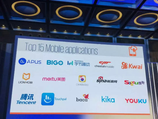 In September 2018, Meitu was selected as one of the Top 50 Leading Chinese Cross-border Brands by Facebook and KPMG.