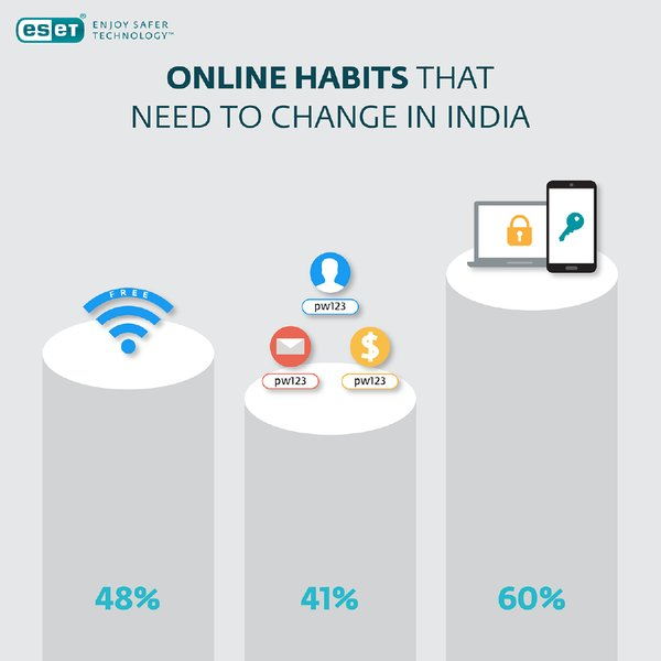 Online habits that need to change in India