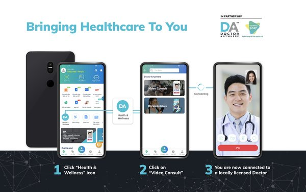 With this partnership with Doctor Anywhere, ViettelPay's users will soon be able to have direct access to online video-consult with a locally registered doctor, and shop on the DA health and wellness Marketplace - all payments processed through ViettelPay's digital payment gateway.