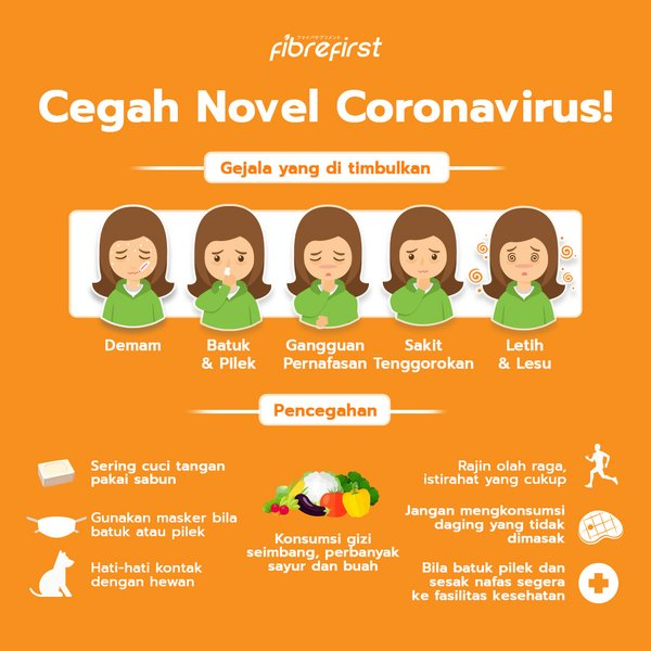 Fibrefirst 7 Tips To Reduce The Risk Of Coronavirus Infection Pr Newswire Apac