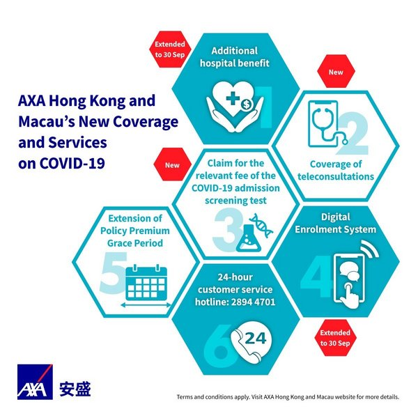 In light of the ongoing spread of the COVID-19, AXA Hong Kong launches the additional coverage and services to its customers, helping them to overcome the challenging time.