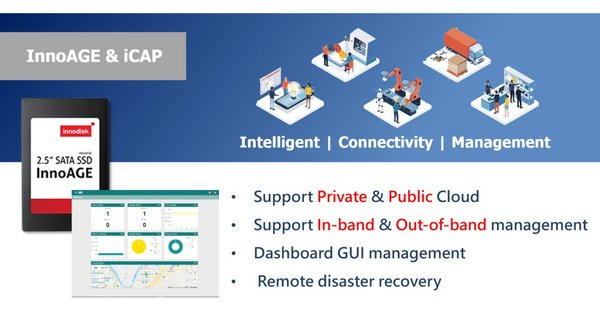 Enhance your smart applications with the power of Innodisk's InnoAGE and iCAP.