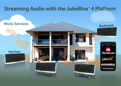 Streaming Audio with the JukeBlox 4 Platform