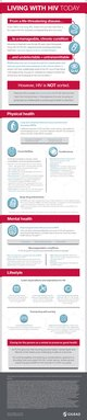 Living with HIV Today Factsheet