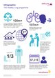Healthy Lung Infographic