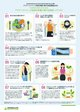 Top Nutrition Myths in Asia Pacific Uncovered by the Survey
