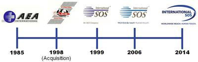 International SOS Refreshes Branding to Mark 30th Anniversary
