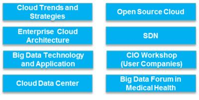 Main topics of Cloud Connect China 2015
