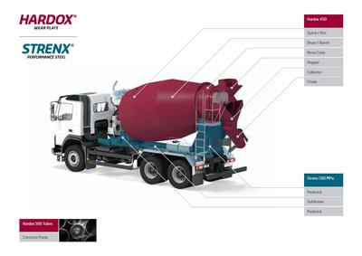 Hardox(R) 450 in concrete mixer drums