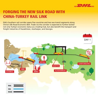 DHL Lays Tracks for New Silk Road with China-Turkey Rail Corridor