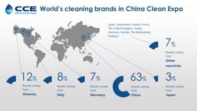 China Clean Expo Compares Domestic and International Brands in the Chinese Cleaning Market