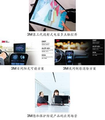 3M创新科技闪耀登陆2016亚洲消费电子展
