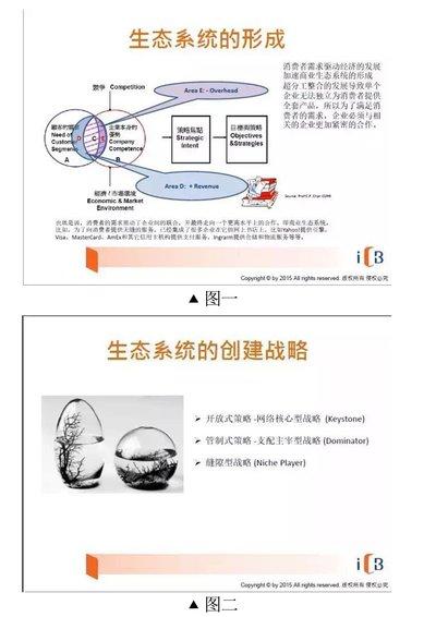 港大ICB林峰老师谈21世纪企业生态系的战略与管理