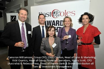 2016 Corporate Performance & Investment Banking Awards - Winners announced