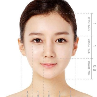 Tl Plastic Surgery Facial Contouring Announces The Golden
