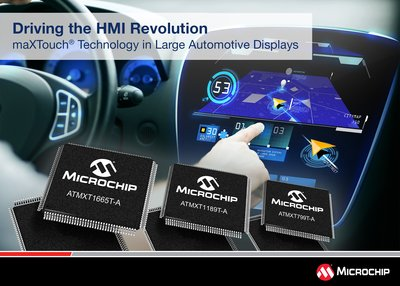 New Family of maXTouch(R) Touchscreen Controllers Designed for Large Screen Automotive HMI Designs