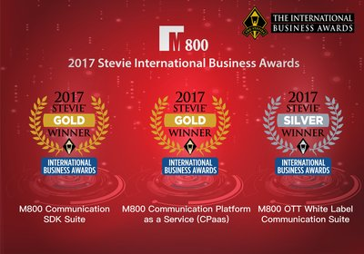 Leading Global CPaas Company M800 Wins 2 Gold and 1 Silver in Stevie International Business Awards