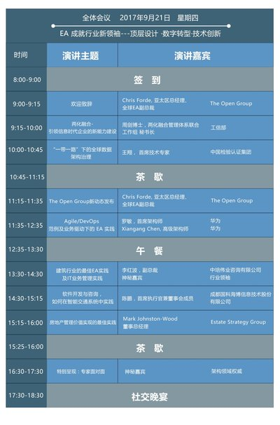 2017 The Open Group第三届中国峰会日程(9月21日)