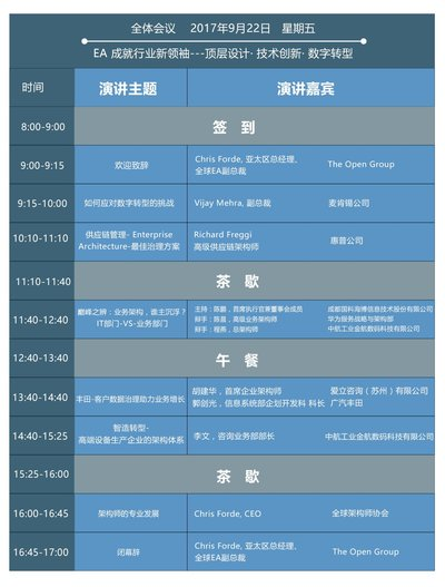 2017 The Open Group第三届中国峰会日程(9月22日)