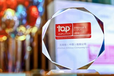 Infinitus Certified as a Top Employer in China for Three Consecutive Years