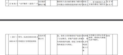 北京知识产权局处理结果公示截图