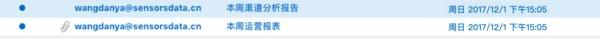 王总监收件箱列表