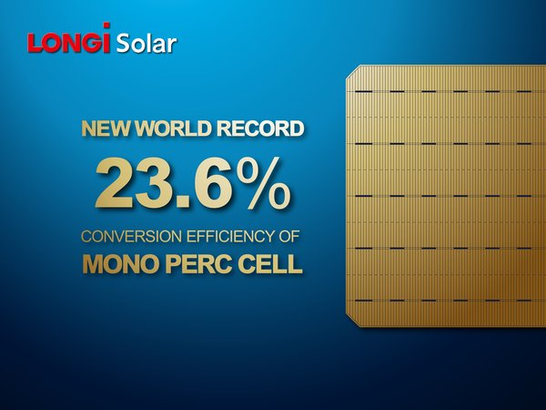 At 23.6%, Chinese solar manufacturer LONGi Solar breaks its own world record for the highest efficiency of monocrystalline PERC solar cells