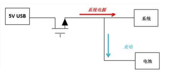 德州仪器(TI):线性充电器的基本功能