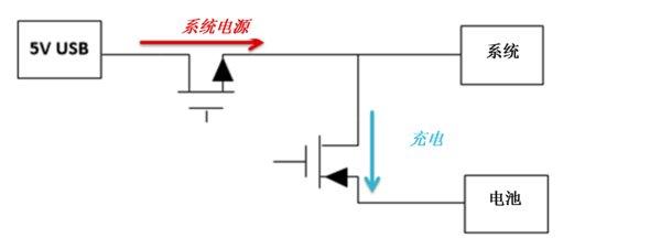 图3:电源路径线性充电器图