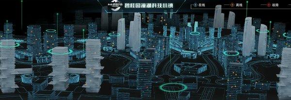 潼湖科技小镇智慧城市3D模拟图