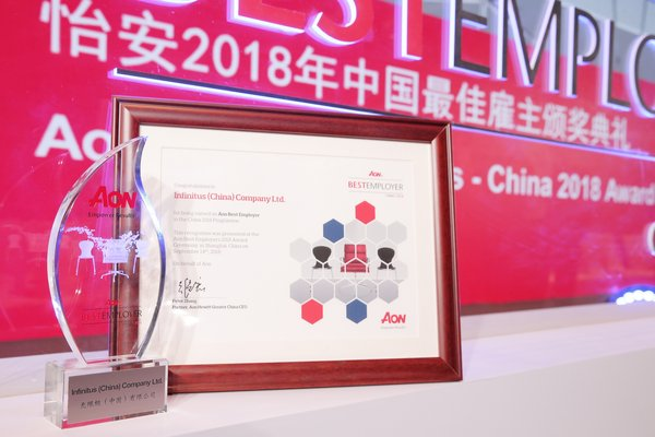 Infinitus (China) Named Best Employer-China for the Sixth Time