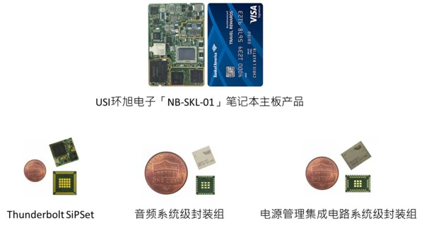 USI Developed the World's First SiPSet Notebook Motherboard in the Size of Credit Card