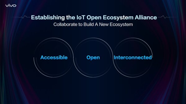 VivoはIoT Open Ecosystem Alliance設立を主導