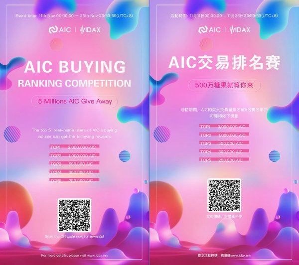 AIC Ranking Competition on IDAX