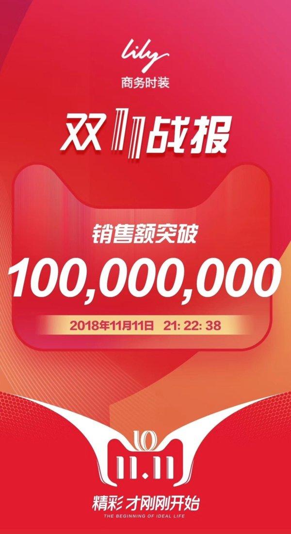 Lily商务时装2018天猫双十一成交额破亿