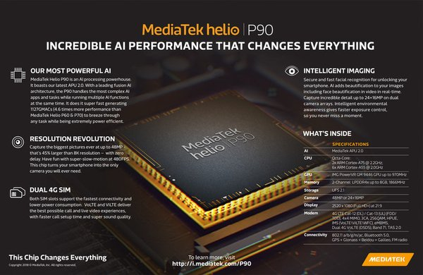 MediaTek's Helio P90 is an AI Powerhouse for a New Level of AI Experiences and High Resolution Smartphone Photography