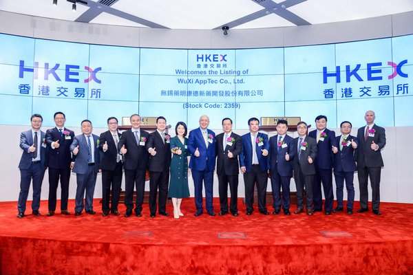 WuXi AppTec Lists H Shares on the Hong Kong Stock Exchange