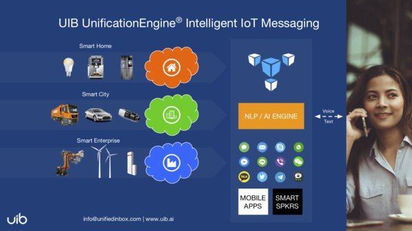 UIB UnificationEngine(R) intelligent IoT messaging platform architecture