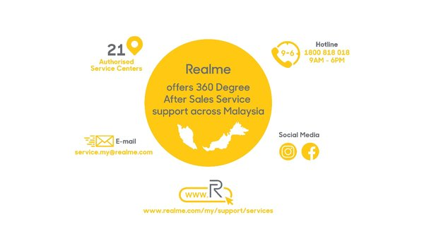 Realme Malaysia Now Offers 360 Degree After Sales Service Support