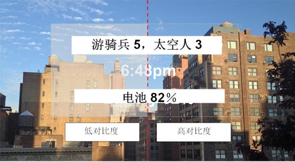 与低对比度(左)演示相比,高对比度(右)使内容更丰富,更具沉浸感